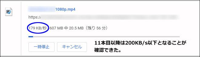 AfterSchool.jpのダウンロード制限がかかった後の速度